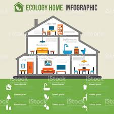 Green House Floor Plan by Ecofriendly Home Infographic Stock Vector Art 481001534 Istock