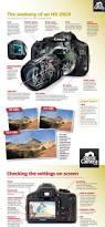 best 20 digital cameras ideas on pinterest digital camera canon