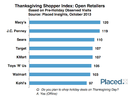 forever black friday placed here are the retailers mostly likely to be hit by