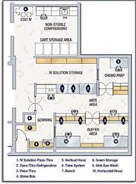 design a floorplan pharmacy gift shop floorplan floor plan ideas