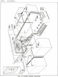 ez go golf cart wiring diagrams gooddy org