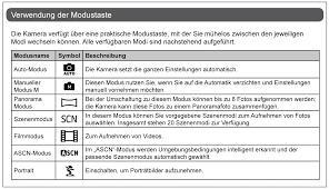 B Otisch Weiss Testbericht Polaroid Q40 Testpraktiker