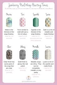 best 25 jamberry tips ideas on pinterest jamberry nails tips