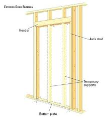 Repair Exterior Door Jamb Door Frame Kit Fascinating Replacing Exterior Door Jamb Pictures