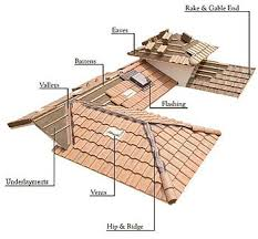S Tile Roof Tile Roof Repair Installation Roofer