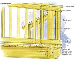 How To Build A Banister Deck Railing Corner Posts Ideas For The House Pinterest Deck