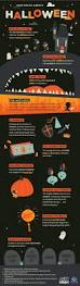 halloween fun facts advantage solutions careers 193 best