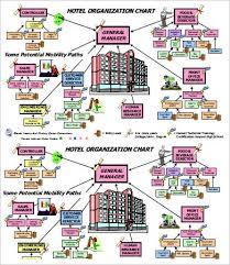 large organizational chart template 9 free word pdf documents