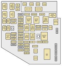 cadillac cts mk1 first generation 2003 u2013 fuse box diagram