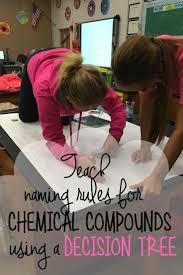 best 25 chemistry posters ideas on pinterest chemistry
