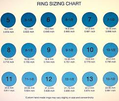 ring size mens nose ring size chart and alaso can used for for men and women
