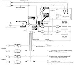 sony cdx gt710 wiring diagram dolgular com
