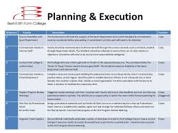 event plan template event planning template for powerpoint how to