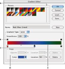 use gradients in photoshop
