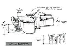 standard bar sink sizes bar sink dimension meetly co