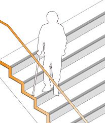 treppen din 18065 pdf 6 2 grundgeometrie 6 treppen und stufen erschließung