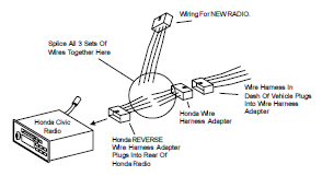 honda civic radio installation guide and the wire harness