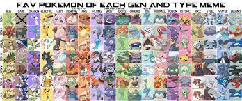Favorite Pokemon Meme - 25 images of favorite generation pokemon of each type template