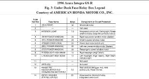 1990 acura integra fuse box diagram wiring diagram byblank