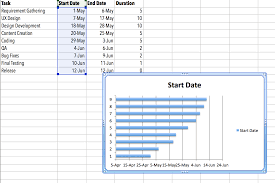 Gantt Spreadsheet How To Make A Gantt Chart In Excel For Project Management Workzone