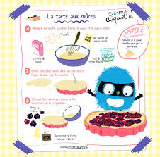 recette de cuisine pour enfants 94 best cuisine avec les enfants images on illustrated