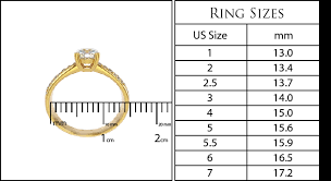 ring size find your ring size