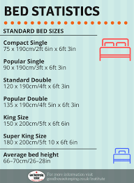 King Size Bed Height Dimensions Double Bed Size Uk