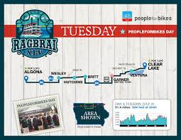 Map My Ride App Find All The 2017 Ragbrai Maps Right Here