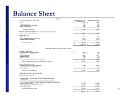 exle basic resume template simple balance sheet template excel sle customer