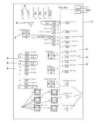 magnum interior fuse box diagram wiring diagrams