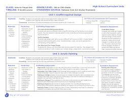 Curriculum Mapping 22 Images Of High Curriculum Sample Template Eucotech Com
