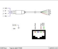 usb a to b wiring diagram wiring diagram shrutiradio