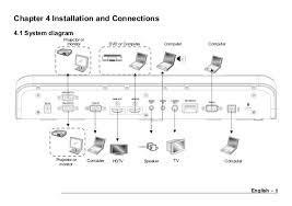 nurse call wiring diagram executone nurse call wiring diagram
