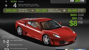 how much is it to rent a corvette drive a for 8 an hour seriously autoblog