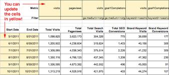 Social Media Analytics Spreadsheet by Custom Reporting Analytics And Docs Moz