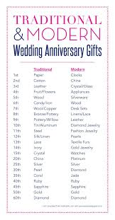 wedding gift quiz wedding anniversary list mostly excited because this year is