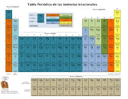 what is the modern periodic table the reason stick the periodic table of irrational nonsense