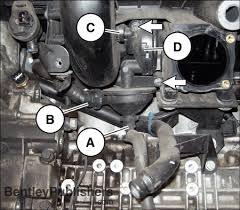 m54 crankcase breather valve replacing e46 tech bentley