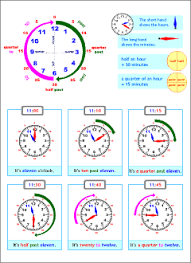 asking and telling the time in english printable resources