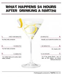 martini bond what happens to the brain 24 hours after drinking a martini