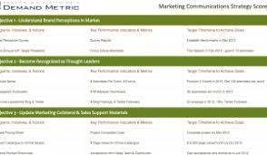 marcom objectives worksheet demand metric