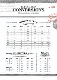 How To Measure A Kitchen For Cabinets Printable Kitchen Conversion Chart Sugar And Charm Sugar And
