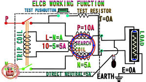 elcb working function how to work elcb earth leakage circuit