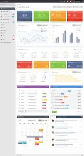 excel template sales performance dashboard viz pinterest the best