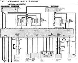 wedophones bmw wiring diagram wedophones free wiring diagrams