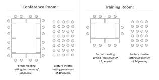 Conference Room Floor Plan Business Facilities Guernsey Airport