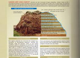 three in one guide elements of nature composting garden knowhow