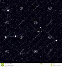 Sky Maps Sky Map With The Name Of The Stars And Constellations
