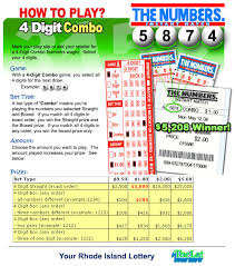 Mega Millions Payout Table The Numbers Game Rhode Island Lottery