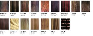 what is kanekalon hair types chart sensationnel color charts
